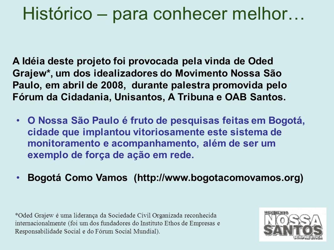 A Idéia deste projeto foi provocada pela vinda de Oded Grajew*, um dos idealizadores do Movimento Nossa São Paulo, em abril de 2008, durante palestra promovida pelo Fórum da Cidadania, Unisantos, A Tribuna e OAB Santos.