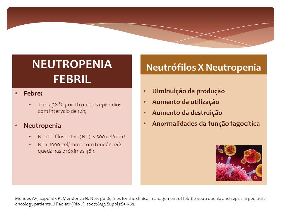 Neutropenia congênita: Neutropenia cíclica Síndromes genéticas (diminuição de produção, leucócitos incompetentes) Neutropenia adquirida: Aplasia medular Neutropenia auto-imune Induzidas por neoplasias Induzidas por drogas (quimioterápicos) Devido a infecções Devido a desnutrição CAUSAS DE NEUTROPENIA FEBRIL Neutropenia febril em pacientes oncológicos Quimioterapias mais agressivas Sobrevida em cinco anos: 56% (1974) – 75% (2000) Quebra de barreiras - mucosite Alterações qualitativas e quantitativas da imunidade Fatores associados Desnutrição Alterações da flora normal Uso prolongado de antibióticos Hospitalizações Adaptado: Freire SML.