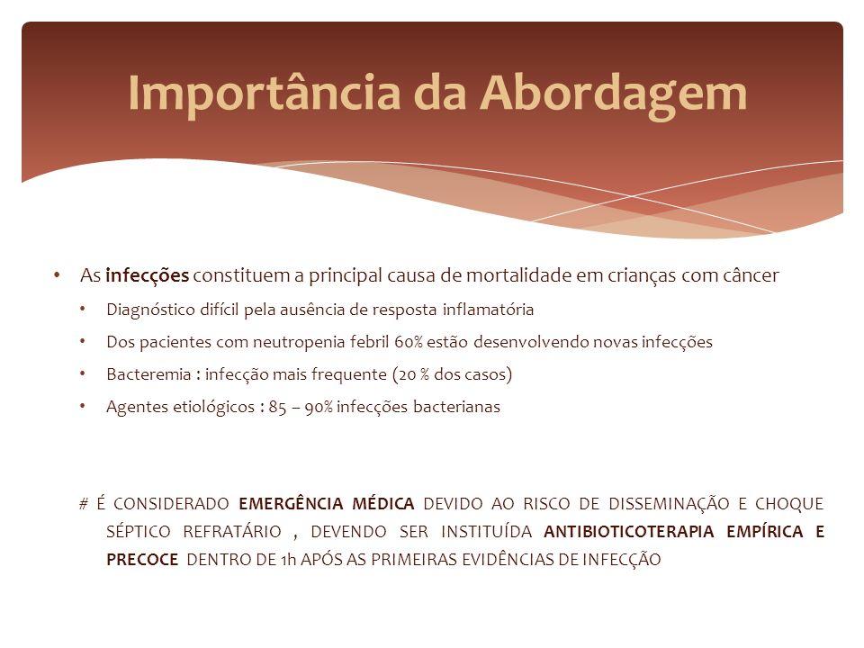 As infecções constituem a principal causa de mortalidade em crianças com câncer Diagnóstico difícil pela ausência de resposta inflamatória Dos pacient