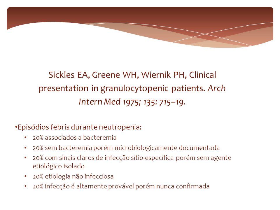 Incidência de infecção em LMA durante terapia indutória