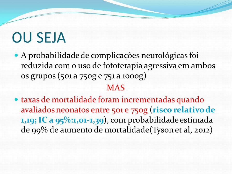 OU SEJA A probabilidade de complicações neurológicas foi reduzida com o uso de fototerapia agressiva em ambos os grupos (501 a 750g e 751 a 1000g) MAS