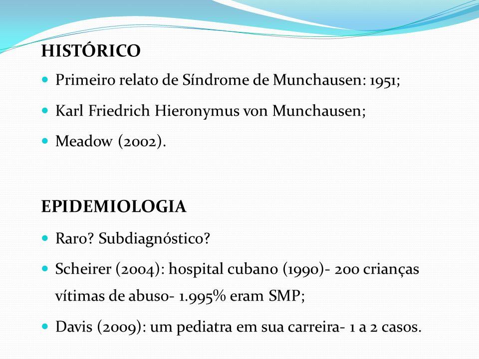 HISTÓRICO Primeiro relato de Síndrome de Munchausen: 1951; Karl Friedrich Hieronymus von Munchausen; Meadow (2002). EPIDEMIOLOGIA Raro? Subdiagnóstico