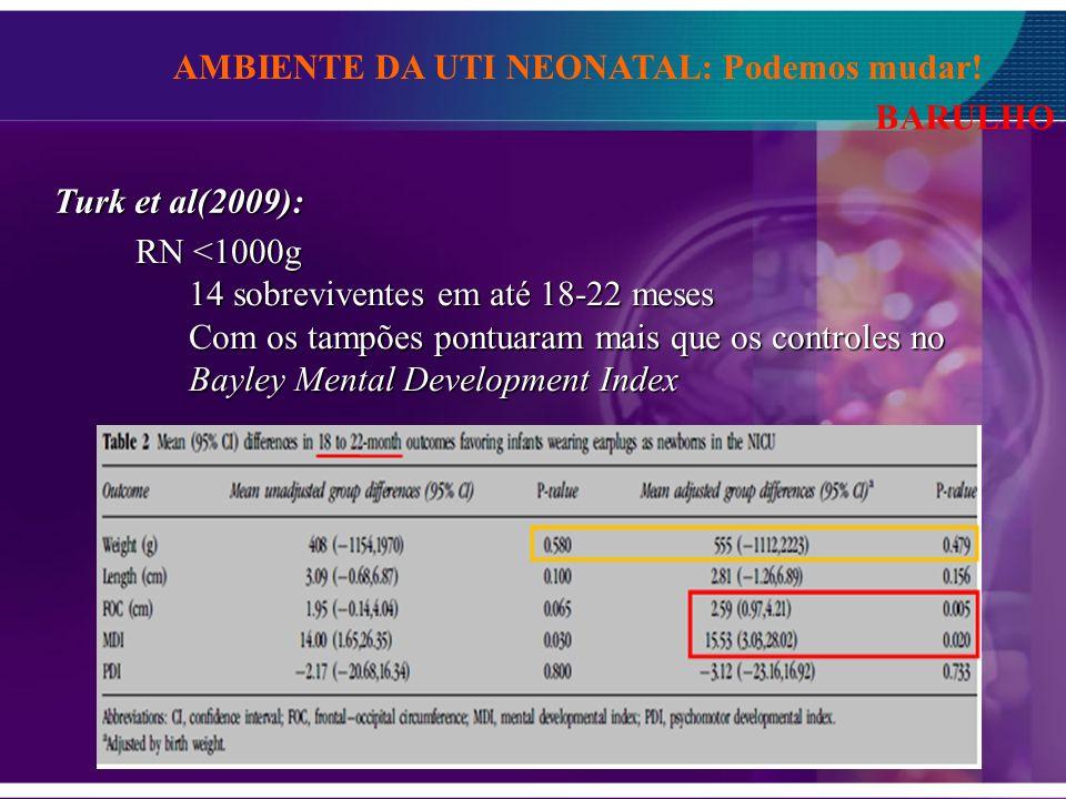 Turk et al(2009): AMBIENTE DA UTI NEONATAL: Podemos mudar! BARULHO RN <1000g 14 sobreviventes em até 18-22 meses Com os tampões pontuaram mais que os