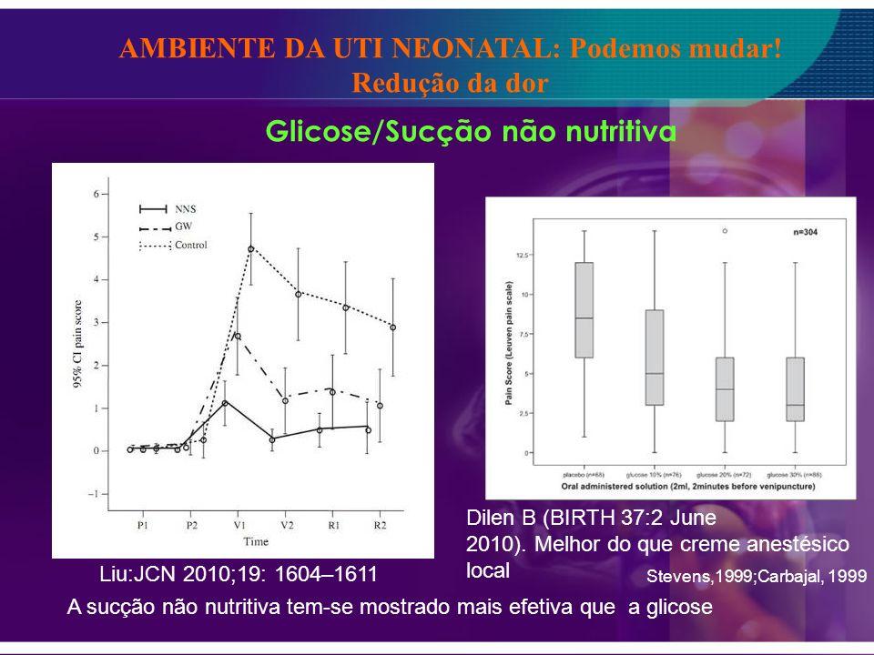 Glicose/Sucção não nutritiva Dilen B (BIRTH 37:2 June 2010). Melhor do que creme anestésico local Liu:JCN 2010;19: 1604–1611 A sucção não nutritiva te
