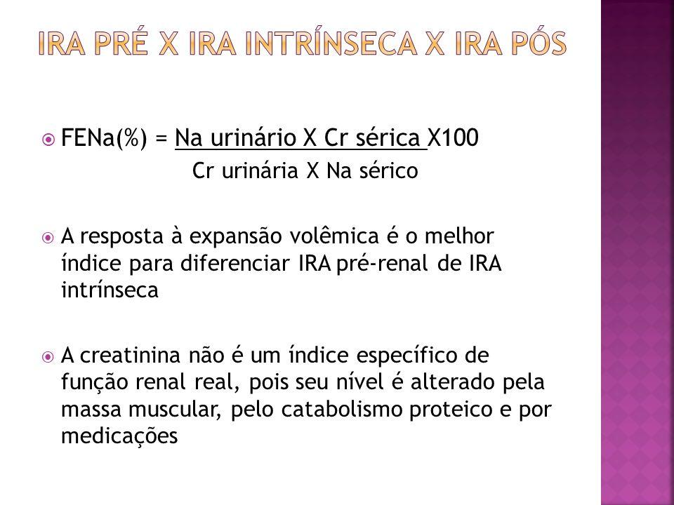 FENa(%) = Na urinário X Cr sérica X100 Cr urinária X Na sérico A resposta à expansão volêmica é o melhor índice para diferenciar IRA pré-renal de IRA