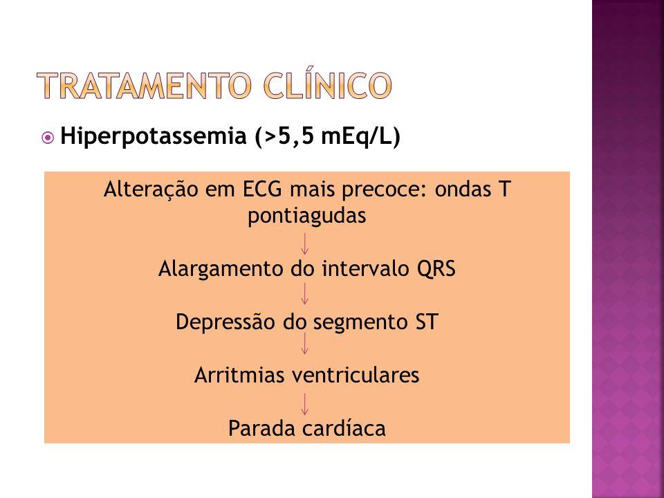 Hiperpotassemia (>5,5 mEq/L) Alteração em ECG mais precoce: ondas T pontiagudas Alargamento do intervalo QRS Depressão do segmento ST Arritmias ventri