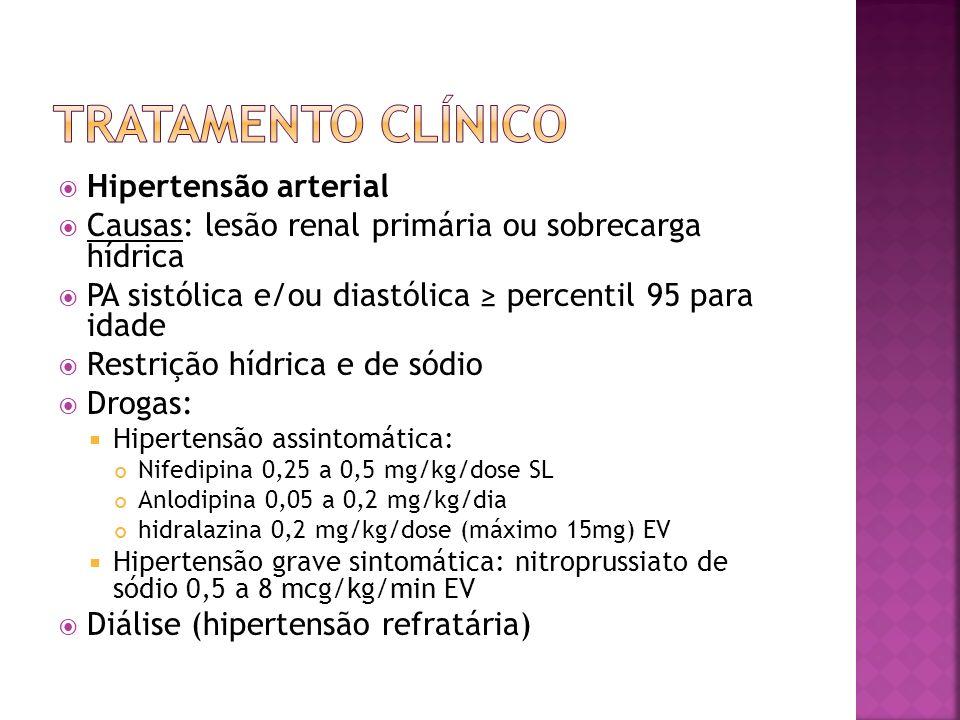 Hipertensão arterial Causas: lesão renal primária ou sobrecarga hídrica PA sistólica e/ou diastólica percentil 95 para idade Restrição hídrica e de só