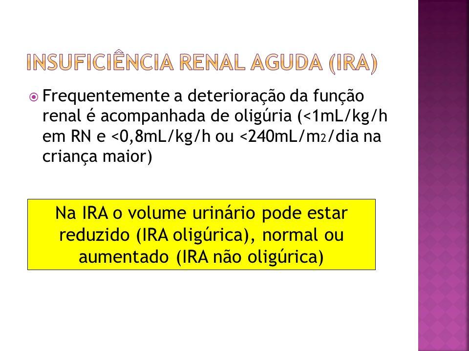 Frequentemente a deterioração da função renal é acompanhada de oligúria (<1mL/kg/h em RN e <0,8mL/kg/h ou <240mL/m 2 /dia na criança maior) Na IRA o v