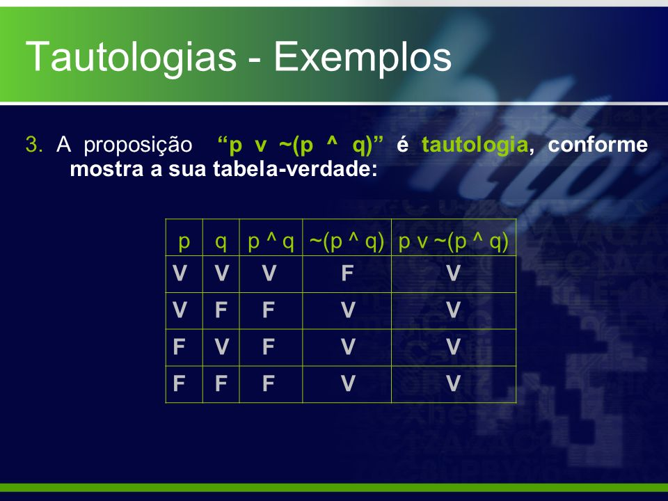 3. A proposição p v ~(p ^ q) é tautologia, conforme mostra a sua tabela-verdade: Tautologias - Exemplos pqp ^ q~(p ^ q)p v ~(p ^ q) V V F F F V F V F