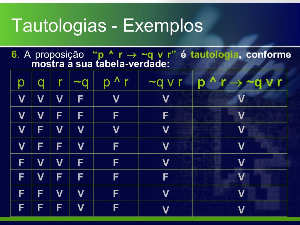 6. A proposição p ^ r ~q v r é tautologia, conforme mostra a sua tabela-verdade: Tautologias - Exemplos pqr~qp ^ r~q v r p ^ r ~q v r V V V V F F F F