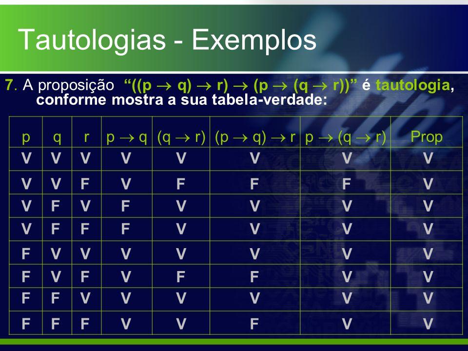 7. A proposição ((p q) r) (p (q r)) é tautologia, conforme mostra a sua tabela-verdade: Tautologias - Exemplos pqr p q(q r)(p q) rp (q r) Prop V V V V