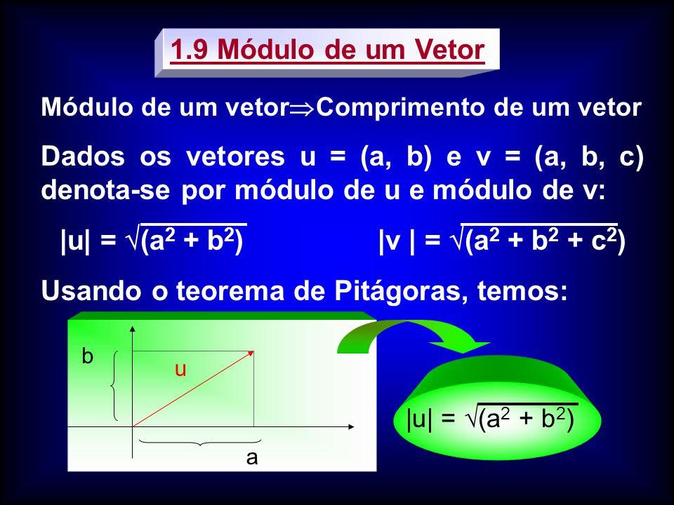Propriedades I) u.v =  u  v cos II) Se u.v = 0 u v v u 1.10 Produto Escalar de Vetores Geometricamente, utilizamos o produto escalar entre dois vetores quando o interesse é: Determinar o ângulo entre esses vetores.