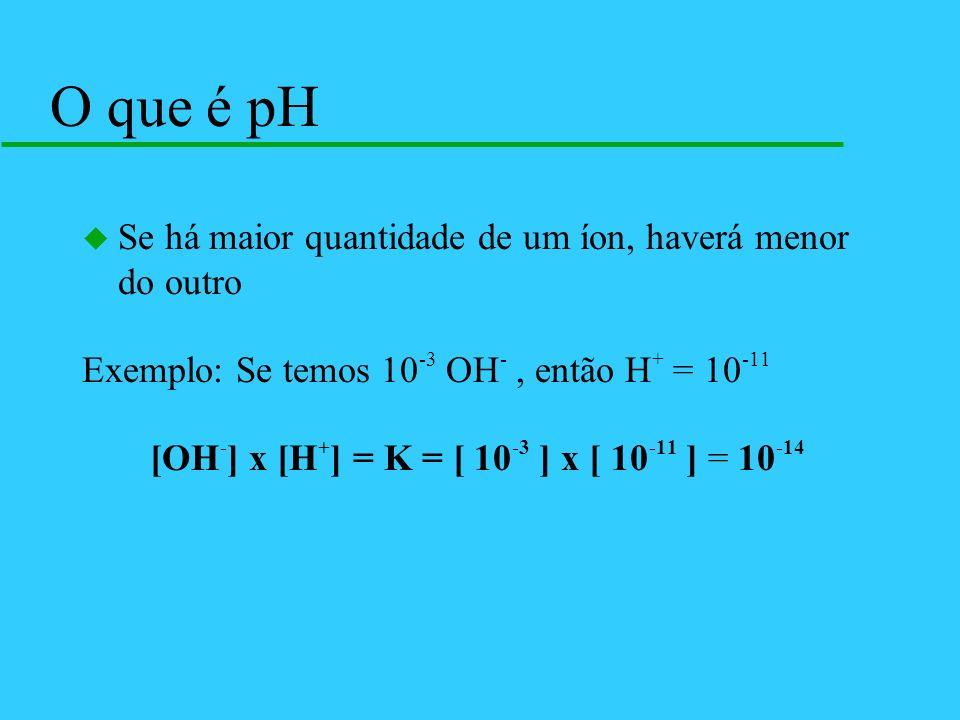 O que é pH u Se há maior quantidade de um íon, haverá menor do outro Exemplo: Se temos 10 -3 OH -, então H + = 10 -11 [OH - ] x [H + ] = K = [ 10 -3 ]