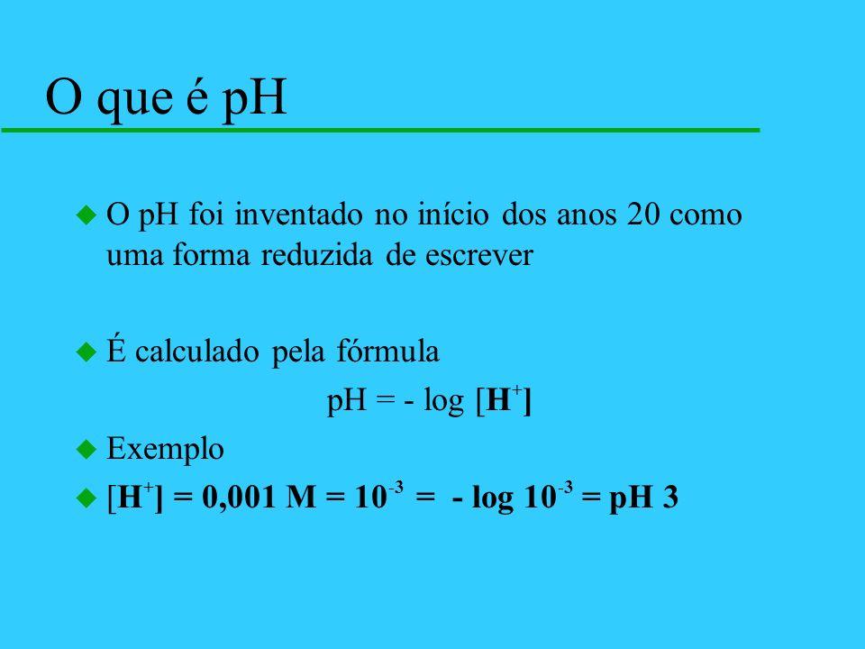 O que é pH u O pH foi inventado no início dos anos 20 como uma forma reduzida de escrever u É calculado pela fórmula pH = - log [H + ] u Exemplo u [H