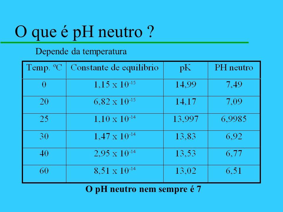 O que é pH neutro ? O pH neutro nem sempre é 7 Depende da temperatura