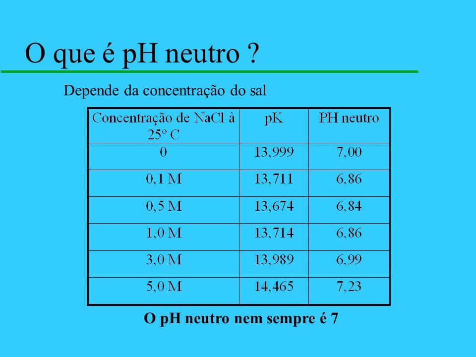 O que é pH neutro ? O pH neutro nem sempre é 7 Depende da concentração do sal