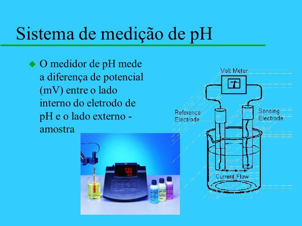 Sistema de medição de pH u O medidor de pH mede a diferença de potencial (mV) entre o lado interno do eletrodo de pH e o lado externo - amostra