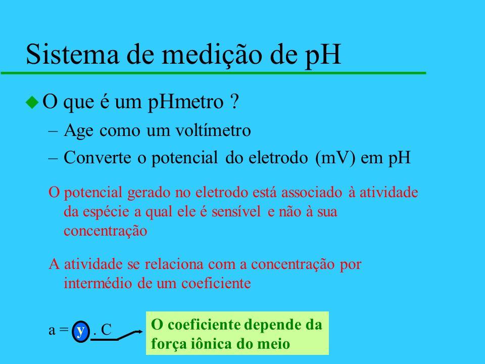 u O que é um pHmetro ? –Age como um voltímetro –Converte o potencial do eletrodo (mV) em pH O potencial gerado no eletrodo está associado à atividade