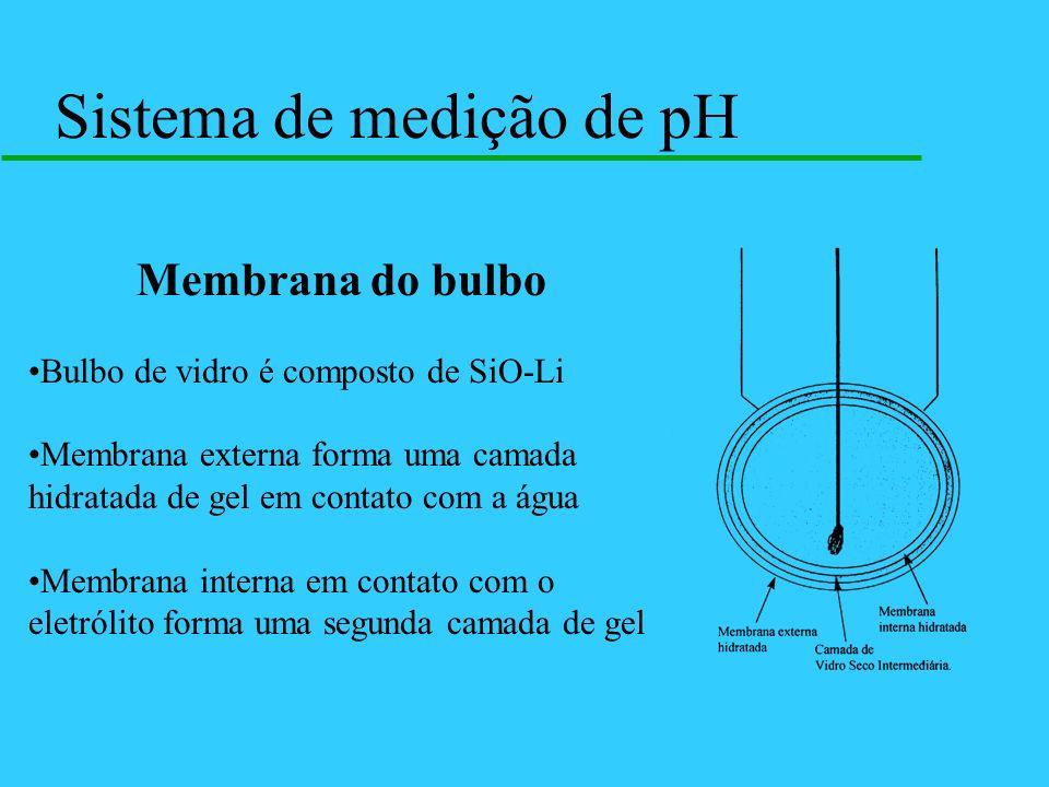 Sistema de medição de pH Membrana do bulbo Bulbo de vidro é composto de SiO-Li Membrana externa forma uma camada hidratada de gel em contato com a águ