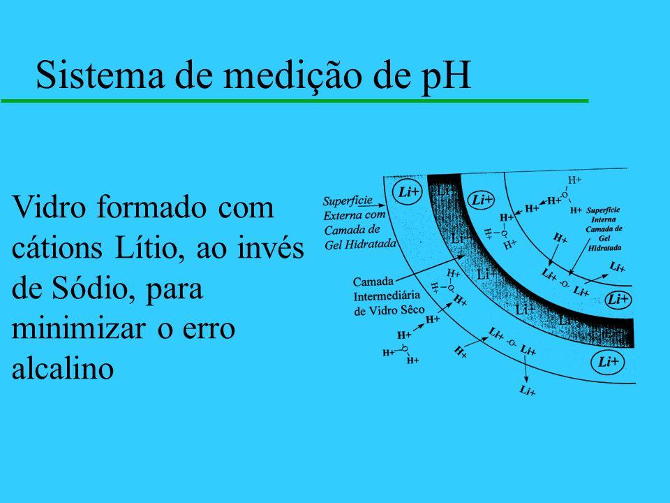 Vidro formado com cátions Lítio, ao invés de Sódio, para minimizar o erro alcalino Sistema de medição de pH