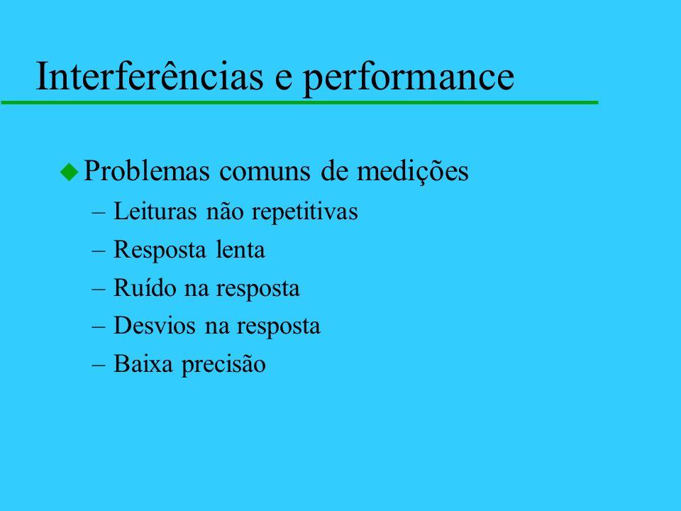 u Problemas comuns de medições –Leituras não repetitivas –Resposta lenta –Ruído na resposta –Desvios na resposta –Baixa precisão Interferências e perf