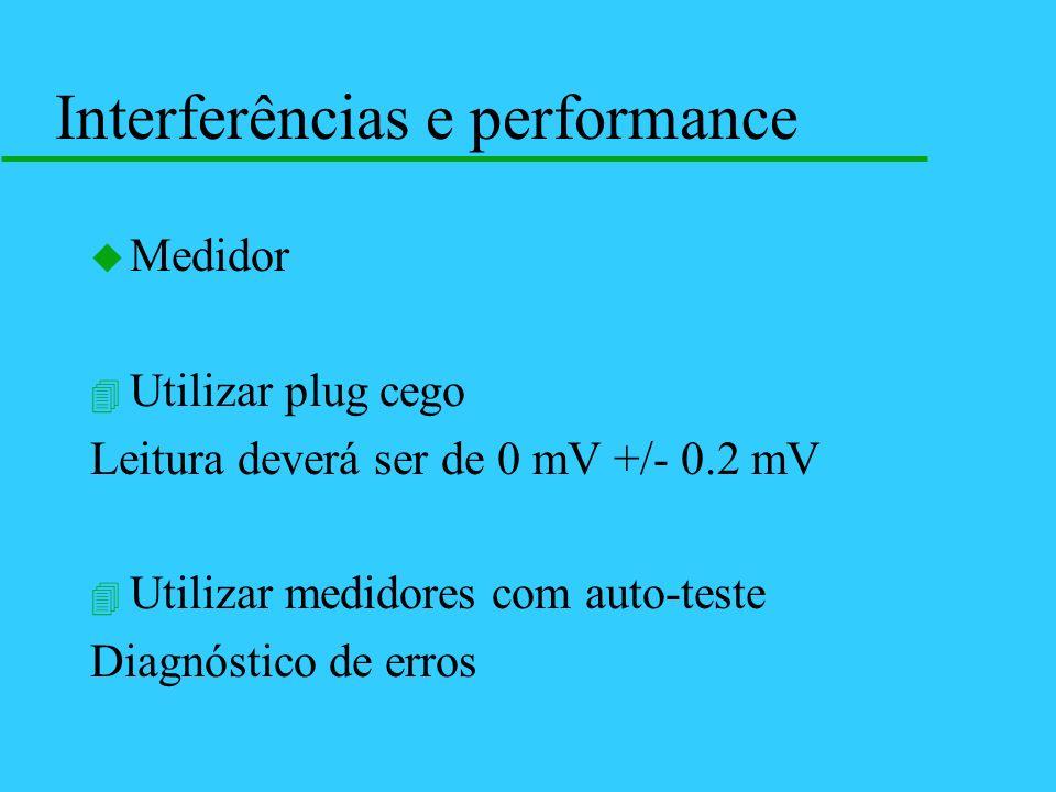 u Medidor 4 Utilizar plug cego Leitura deverá ser de 0 mV +/- 0.2 mV 4 Utilizar medidores com auto-teste Diagnóstico de erros Interferências e perform
