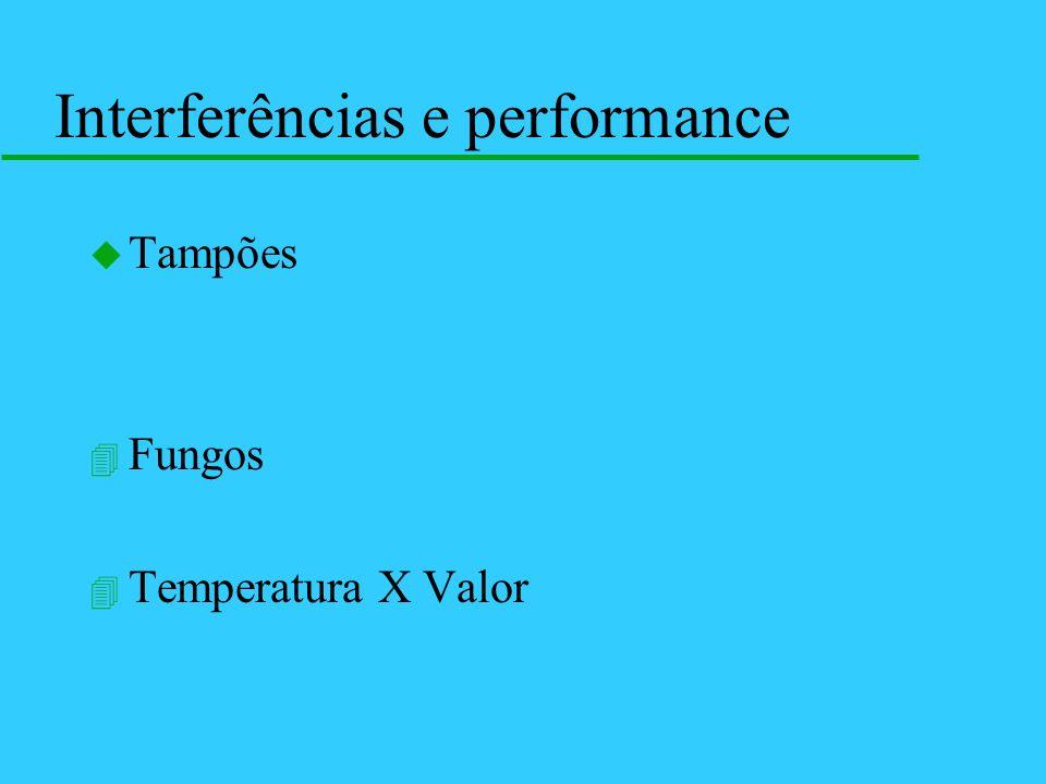 u Tampões 4 Fungos 4 Temperatura X Valor Interferências e performance