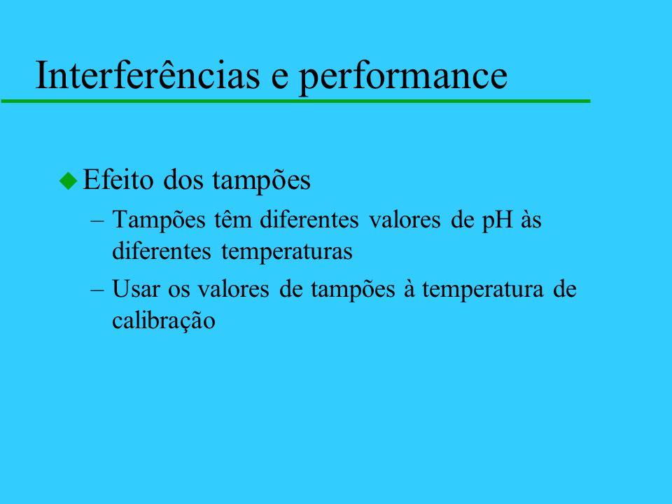 u Efeito dos tampões –Tampões têm diferentes valores de pH às diferentes temperaturas –Usar os valores de tampões à temperatura de calibração Interfer