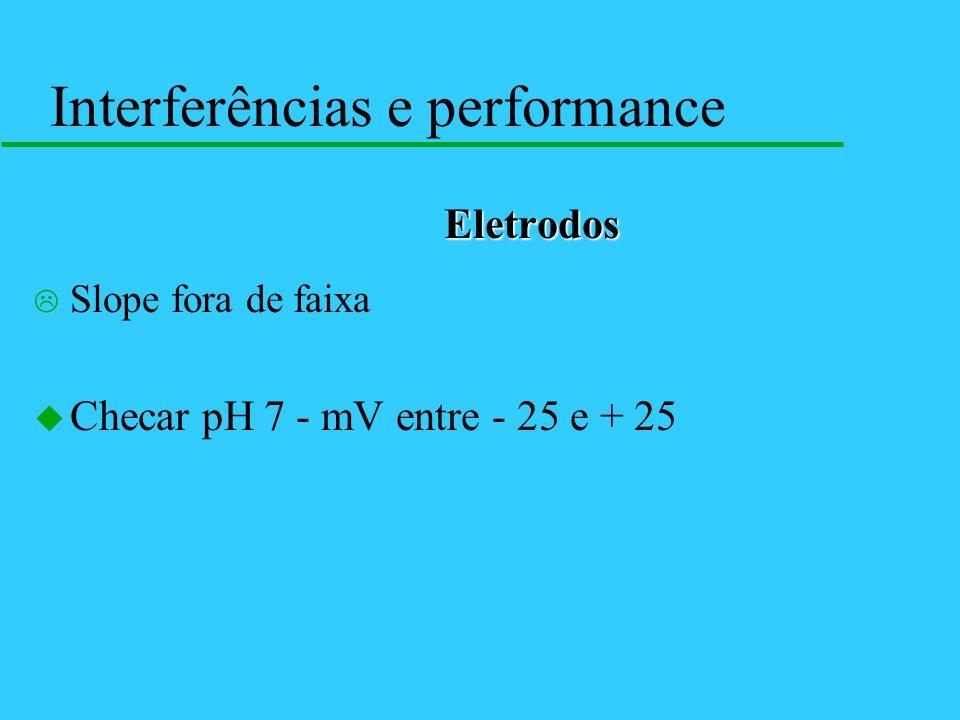 Eletrodos Slope fora de faixa u Checar pH 7 - mV entre - 25 e + 25 Interferências e performance