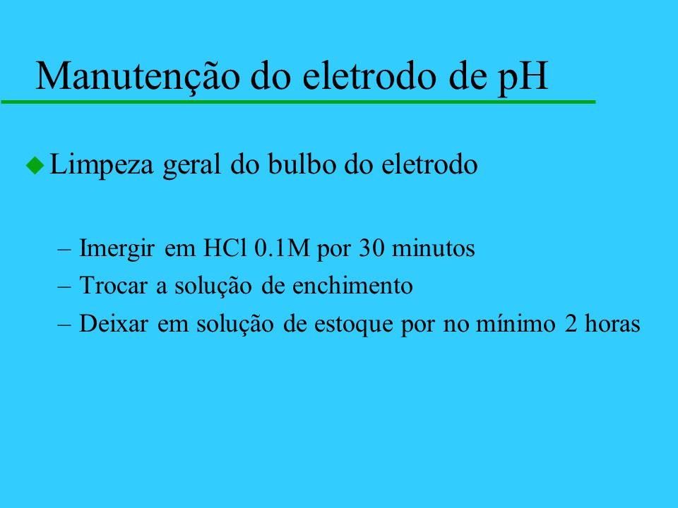 u Limpeza geral do bulbo do eletrodo –Imergir em HCl 0.1M por 30 minutos –Trocar a solução de enchimento –Deixar em solução de estoque por no mínimo 2