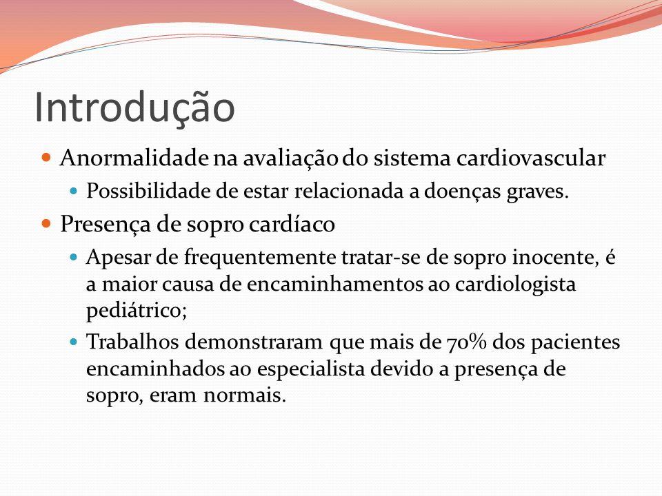 Introdução Anormalidade na avaliação do sistema cardiovascular Possibilidade de estar relacionada a doenças graves. Presença de sopro cardíaco Apesar