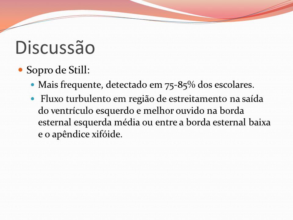 Discussão Sopro de Still: Mais frequente, detectado em 75-85% dos escolares. Fluxo turbulento em região de estreitamento na saída do ventrículo esquer
