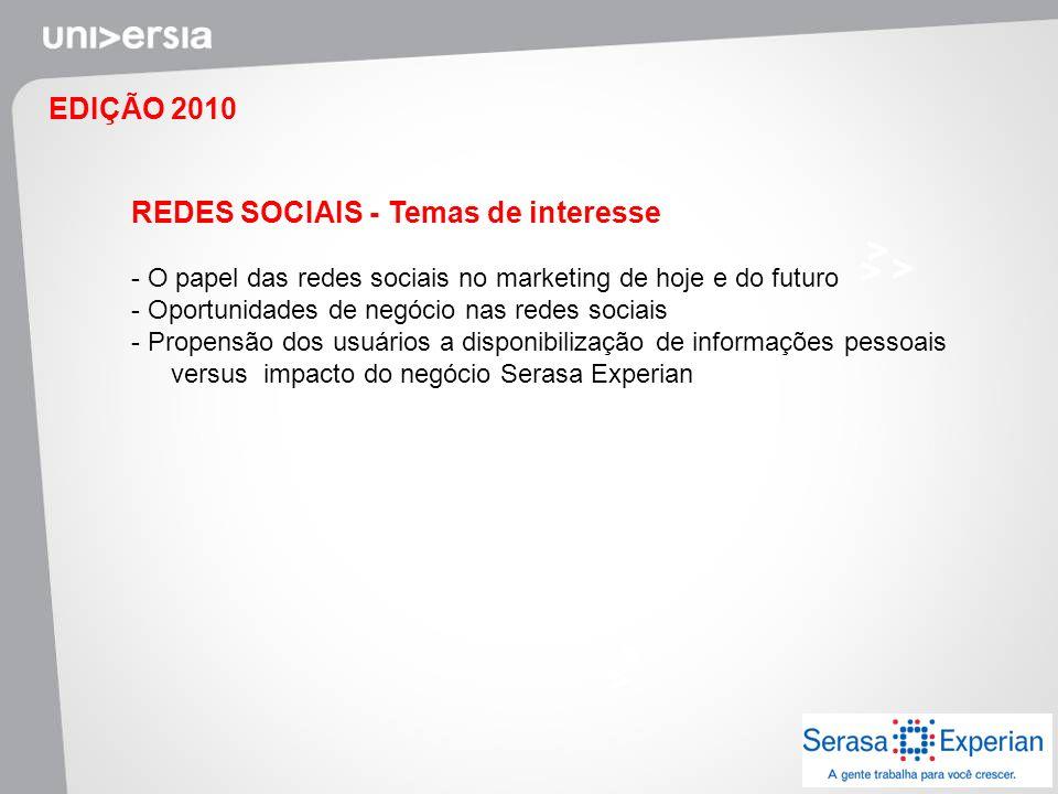 EDIÇÃO 2010 REDES SOCIAIS - Temas de interesse - O papel das redes sociais no marketing de hoje e do futuro - Oportunidades de negócio nas redes socia