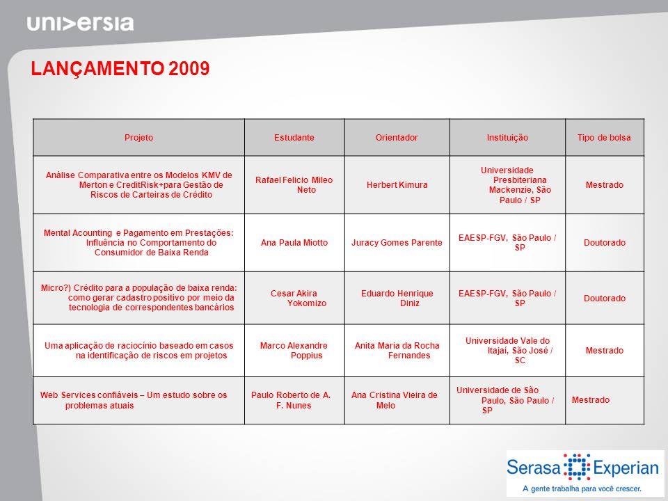 EDIÇÃO 2010 Envio das propostas - Até 16 de agosto de 2010 - Máximo de 25 páginas (Introdução/Definição do Problema; Trabalhos Correlatos/Levantamento Bibliográfico; Metodologia; Relevância do tema da pesquisa para os objetivos da Serasa Experian; Cronograma de Atividades).