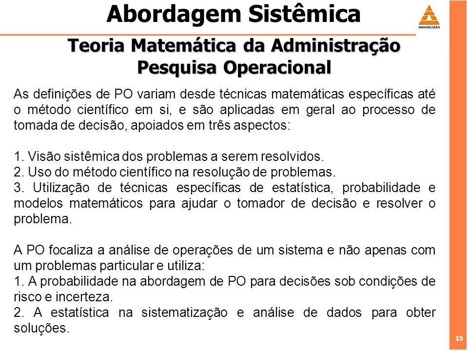 15 Abordagem Sistêmica Teoria Matemática da Administração Pesquisa Operacional As definições de PO variam desde técnicas matemáticas específicas até o