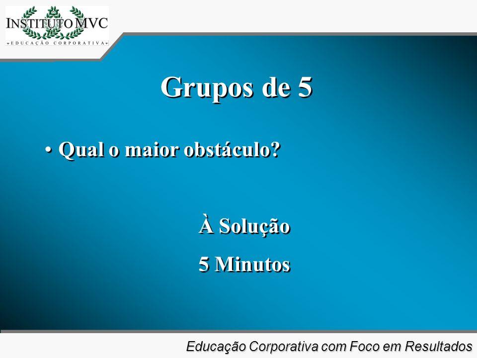 Educação Corporativa com Foco em Resultados Educação Corporativa com Foco em Resultados Grupos de 5 Qual o maior obstáculo.
