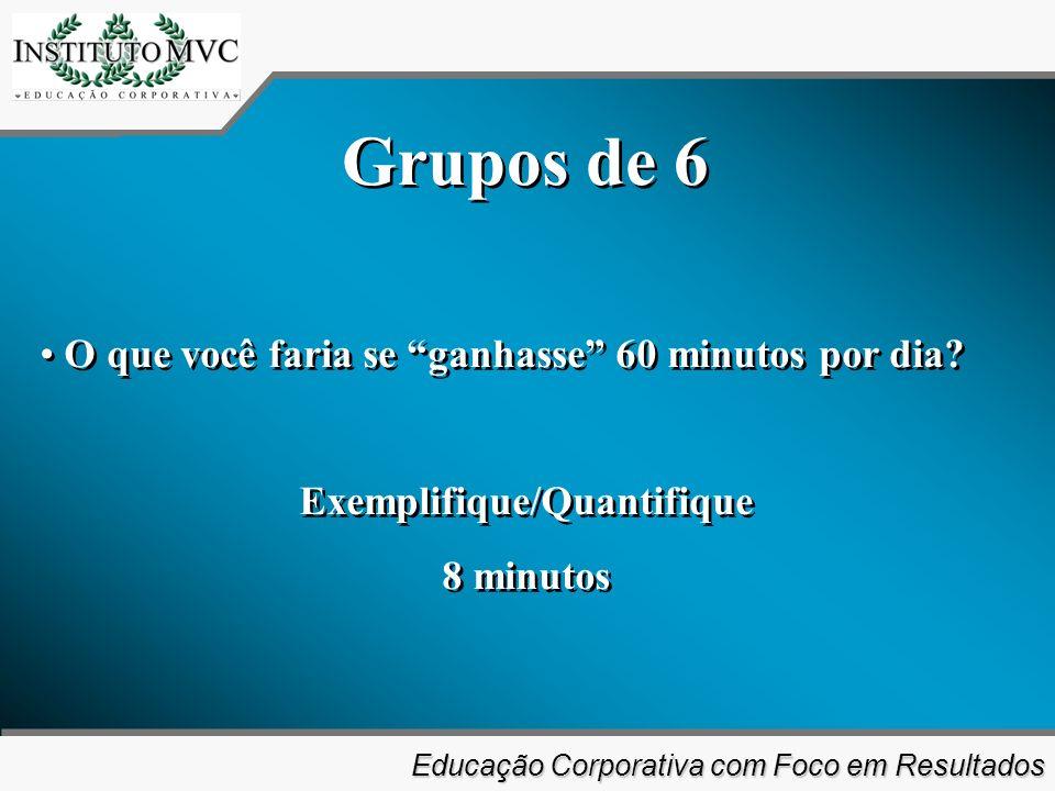 Educação Corporativa com Foco em Resultados Educação Corporativa com Foco em Resultados Grupos de 6 O que você faria se ganhasse 60 minutos por dia.