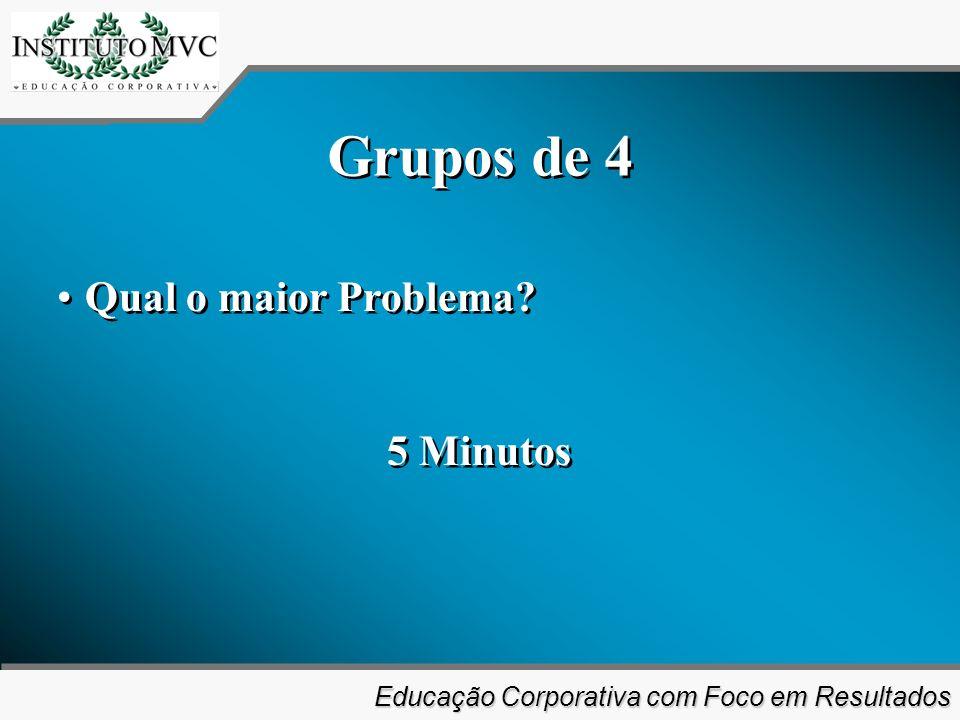 Educação Corporativa com Foco em Resultados Educação Corporativa com Foco em Resultados Grupos de 4 Qual o maior Problema.
