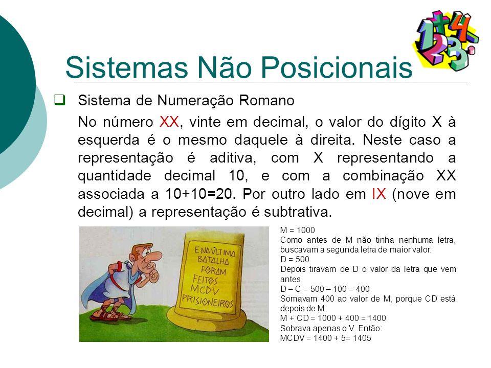 Sistemas Não Posicionais Sistema de Numeração Romano No número XX, vinte em decimal, o valor do dígito X à esquerda é o mesmo daquele à direita. Neste