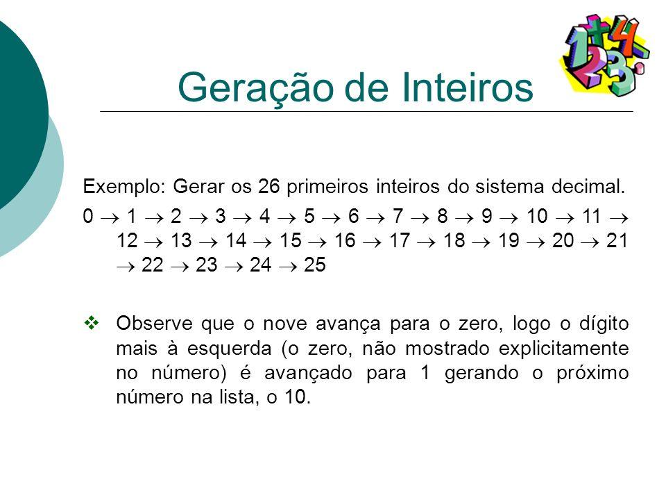 Exemplo: Gerar os 26 primeiros inteiros do sistema decimal. 0 1 2 3 4 5 6 7 8 9 10 11 12 13 14 15 16 17 18 19 20 21 22 23 24 25 Observe que o nove ava