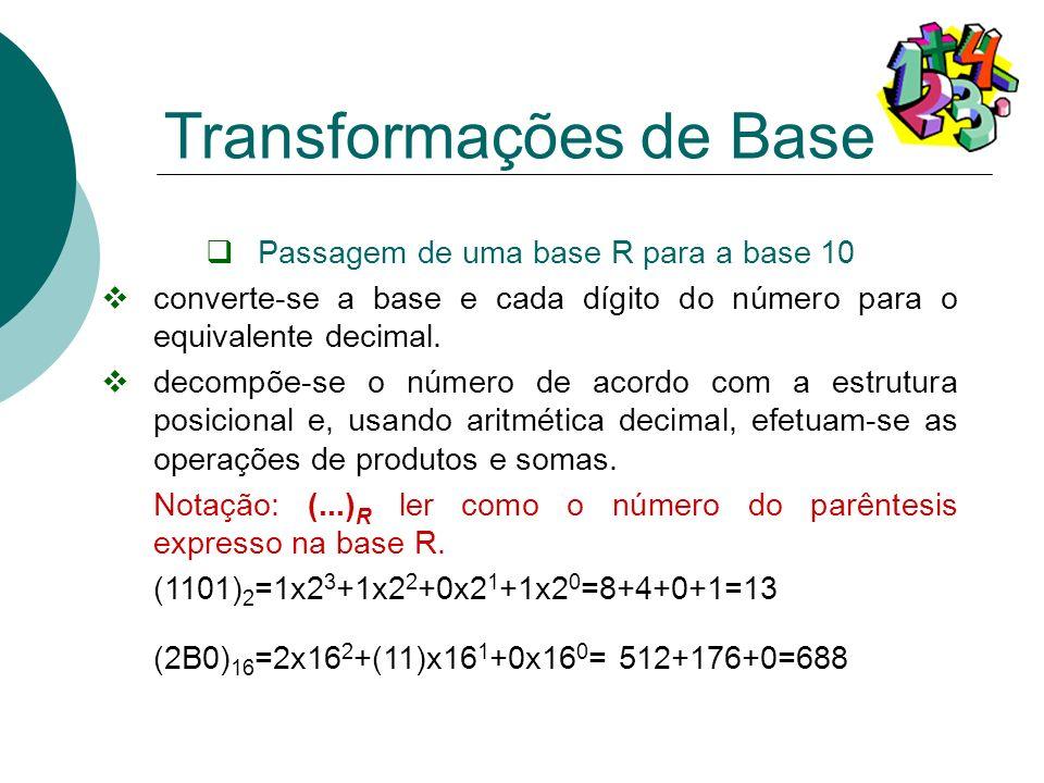 Passagem de uma base R para a base 10 converte-se a base e cada dígito do número para o equivalente decimal. decompõe-se o número de acordo com a estr
