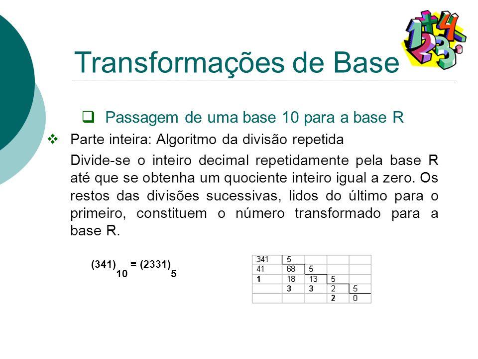 Passagem de uma base 10 para a base R Parte inteira: Algoritmo da divisão repetida Divide-se o inteiro decimal repetidamente pela base R até que se ob