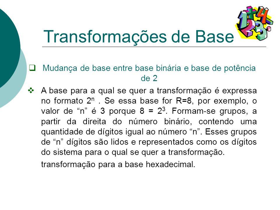 Mudança de base entre base binária e base de potência de 2 A base para a qual se quer a transformação é expressa no formato 2 n. Se essa base for R=8,