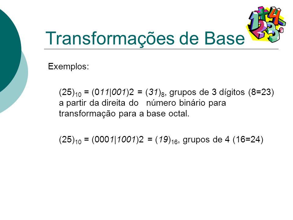 Exemplos: (25) 10 = (011|001)2 = (31) 8, grupos de 3 dígitos (8=23) a partir da direita do número binário para transformação para a base octal. (25) 1