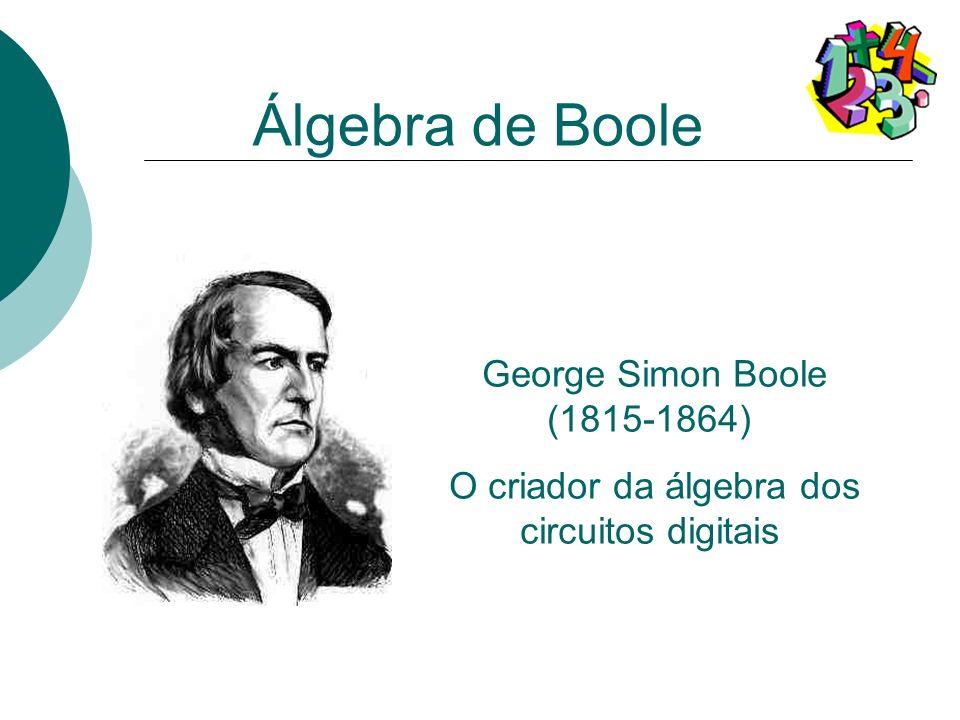George Simon Boole (1815-1864) O criador da álgebra dos circuitos digitais Álgebra de Boole
