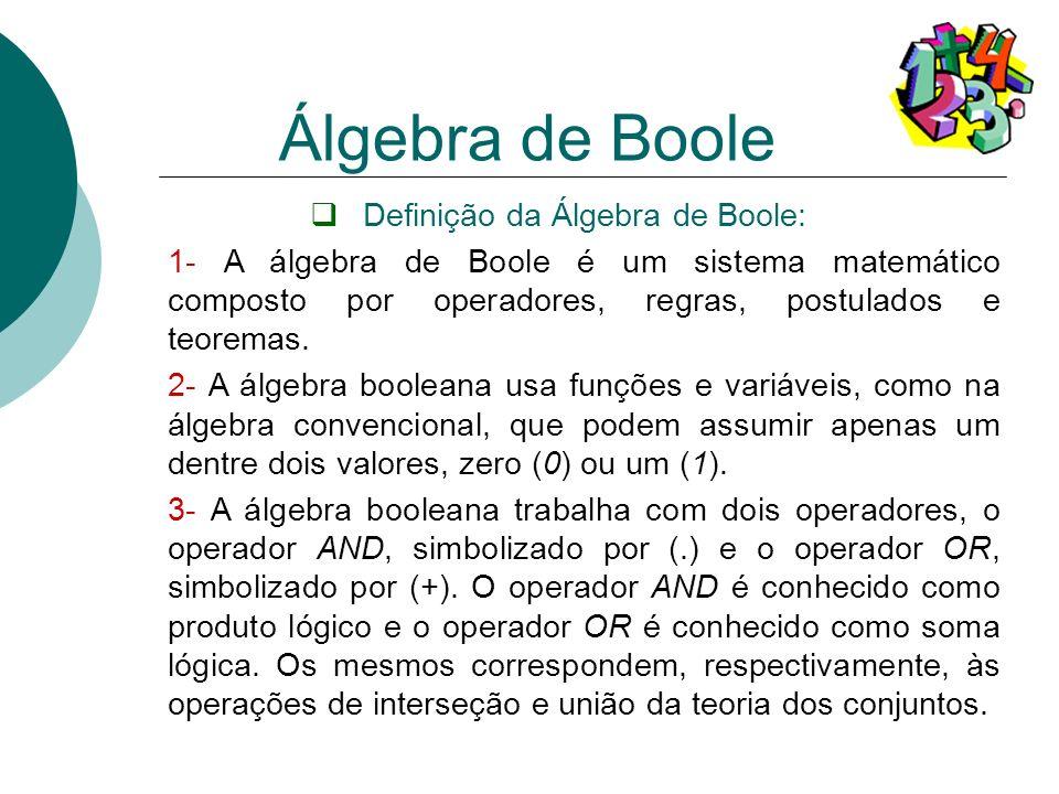 Definição da Álgebra de Boole: 1- A álgebra de Boole é um sistema matemático composto por operadores, regras, postulados e teoremas. 2- A álgebra bool
