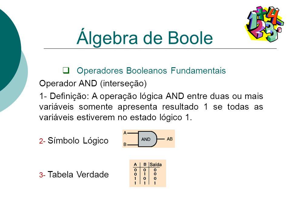 Operadores Booleanos Fundamentais Operador AND (interseção) 1- Definição: A operação lógica AND entre duas ou mais variáveis somente apresenta resulta