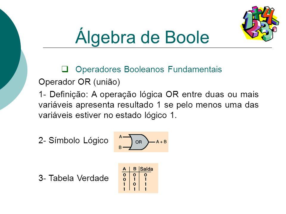 Operadores Booleanos Fundamentais Operador OR (união) 1- Definição: A operação lógica OR entre duas ou mais variáveis apresenta resultado 1 se pelo me