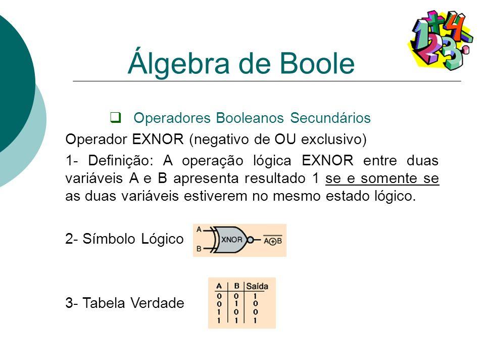 Operadores Booleanos Secundários Operador EXNOR (negativo de OU exclusivo) 1- Definição: A operação lógica EXNOR entre duas variáveis A e B apresenta