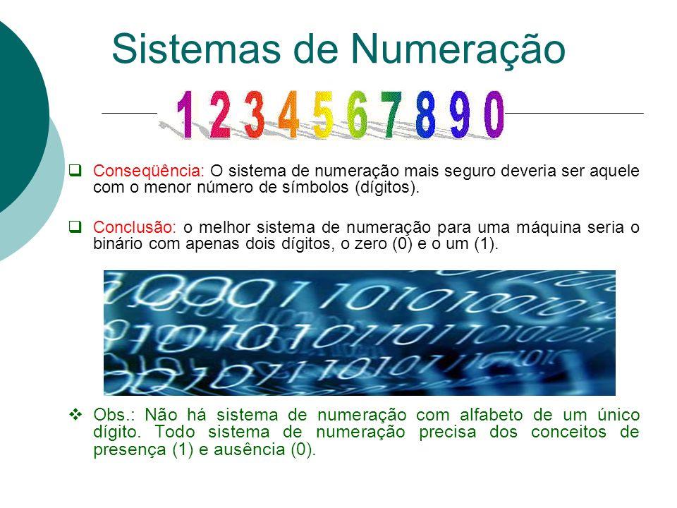 Definição da Álgebra de Boole: 1- A álgebra de Boole é um sistema matemático composto por operadores, regras, postulados e teoremas.